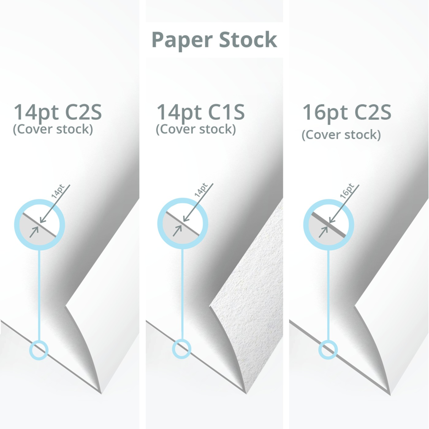 Custom Pocket Folders Printing 48 Hour Print
