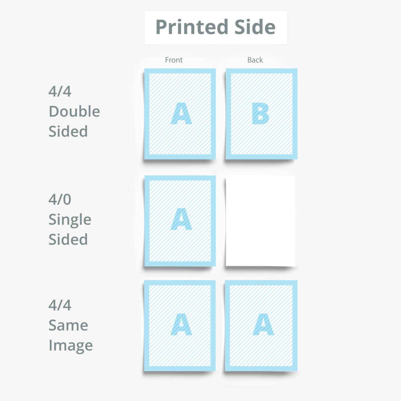 Custom Letterhead Printing 48 Hour Print